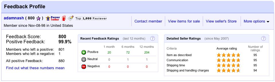 Milestone Ebay Feedback Score 800 Psychohistory